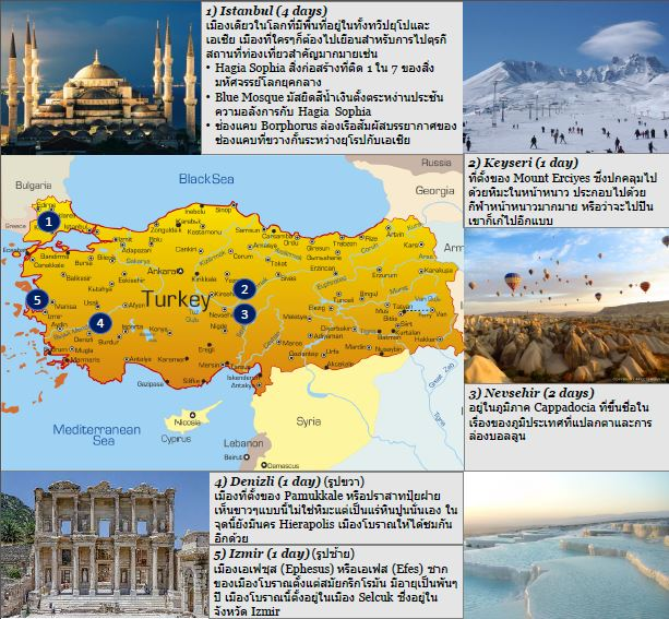 Source: http://turkeymap.facts.co/turkeymapof/turkeymap.php, http://www.archh.com/m/sara/projects/1652/hagia-sophia/, http://en.wikipedia.org/wiki/Ephesus, http://en.wikipedia.org/wiki/Pamukkale_University, https://speakingabouttravel2.wordpress.com/tag/cappadocia, http://muhammeddursun.com/palandoken.html